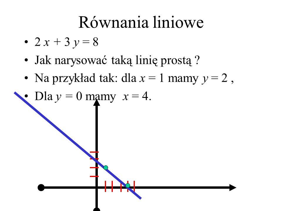 Wyznaczniki, równania liniowe, przestrzenie liniowe Algebra