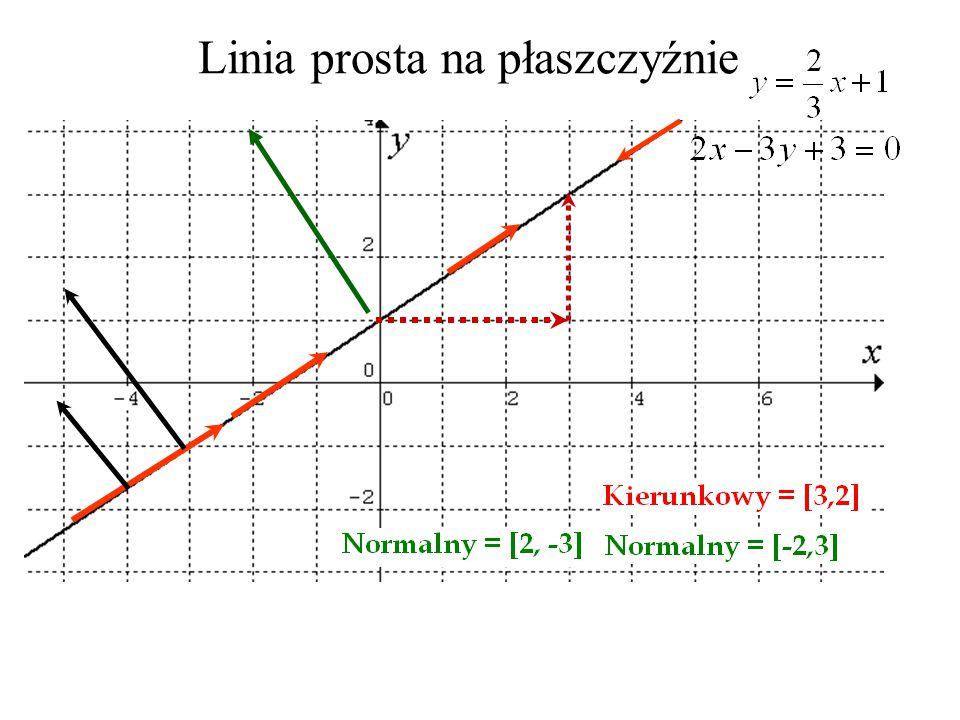 Linia prosta na płaszczyźnie (0,-2) punkt zaczepienia [3,4] wektor kierunkowy (0,-2) + t * [3,4] = (3t, -2+4t) przedst. parametr.