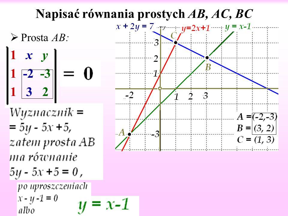 Równanie wyznacznikowe prostej Linia prosta przechodząca przez punkty (a, b) i (c, d) ma równanie Linia prosta