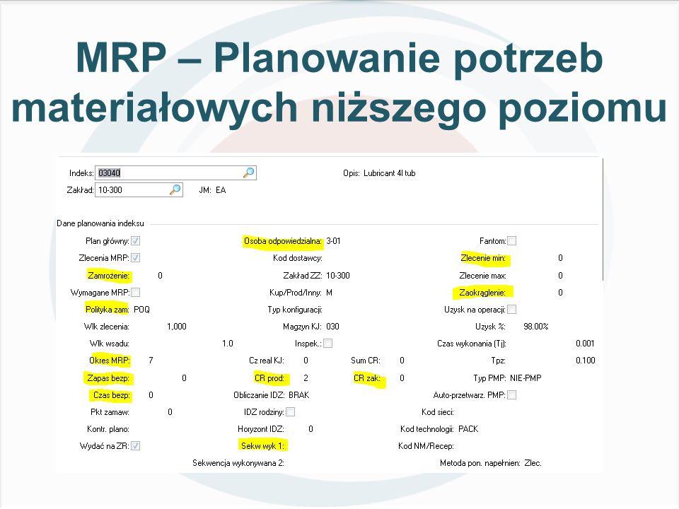 MRP – Planowanie potrzeb materiałowych niższego poziomu