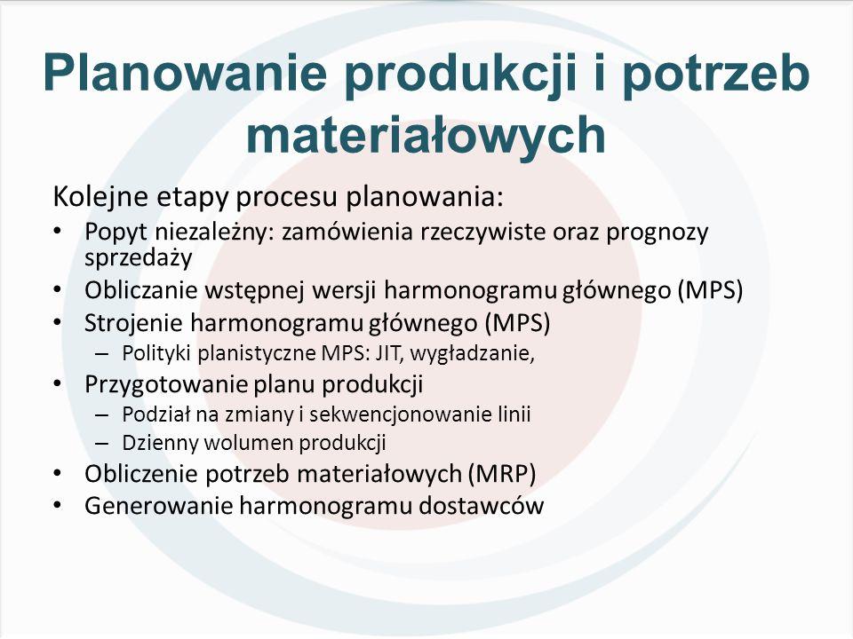 Planowanie produkcji i potrzeb materiałowych Kolejne etapy procesu planowania: Popyt niezależny: zamówienia rzeczywiste oraz prognozy sprzedaży Obliczanie wstępnej wersji harmonogramu głównego (MPS) Strojenie harmonogramu głównego (MPS) – Polityki planistyczne MPS: JIT, wygładzanie, Przygotowanie planu produkcji – Podział na zmiany i sekwencjonowanie linii – Dzienny wolumen produkcji Obliczenie potrzeb materiałowych (MRP) Generowanie harmonogramu dostawców