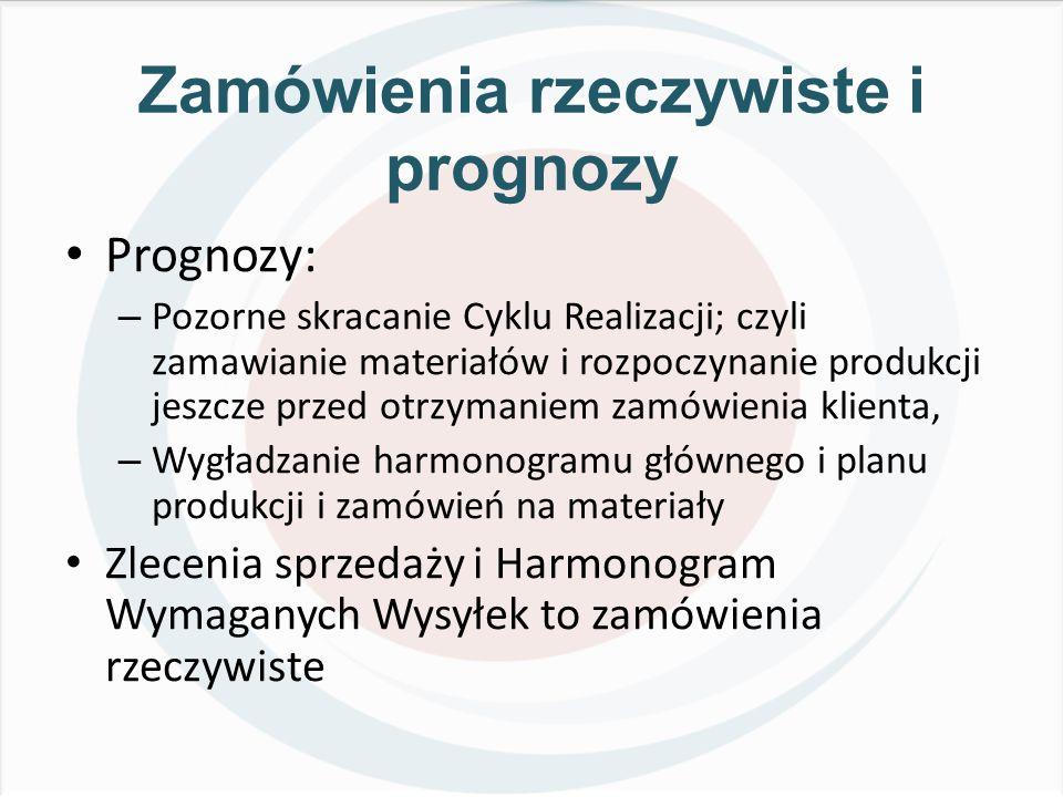 Pytania i odpowiedzi ? Dziękuję Państwu za uwagę Marek.Sochacki@dsr.com.pl