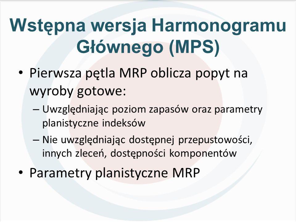 Wstępna wersja Harmonogramu Głównego (MPS) Pierwsza pętla MRP oblicza popyt na wyroby gotowe: – Uwzględniając poziom zapasów oraz parametry planistyczne indeksów – Nie uwzględniając dostępnej przepustowości, innych zleceń, dostępności komponentów Parametry planistyczne MRP