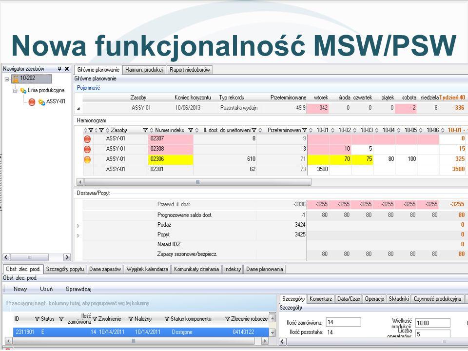 Nowa funkcjonalność MSW/PSW