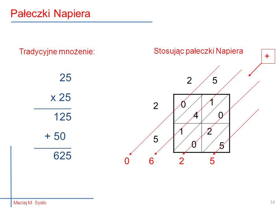 25 x 25 125 + 50 625 2 5 2525 4 1 1 2 5 0 0 0 + 2056 Tradycyjne mnożenie: Stosując pałeczki Napiera Maciej M.