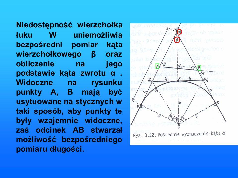 Elementami podlegającymi pomiarowi są kąty: <PAB, <ABK i długości d AB.