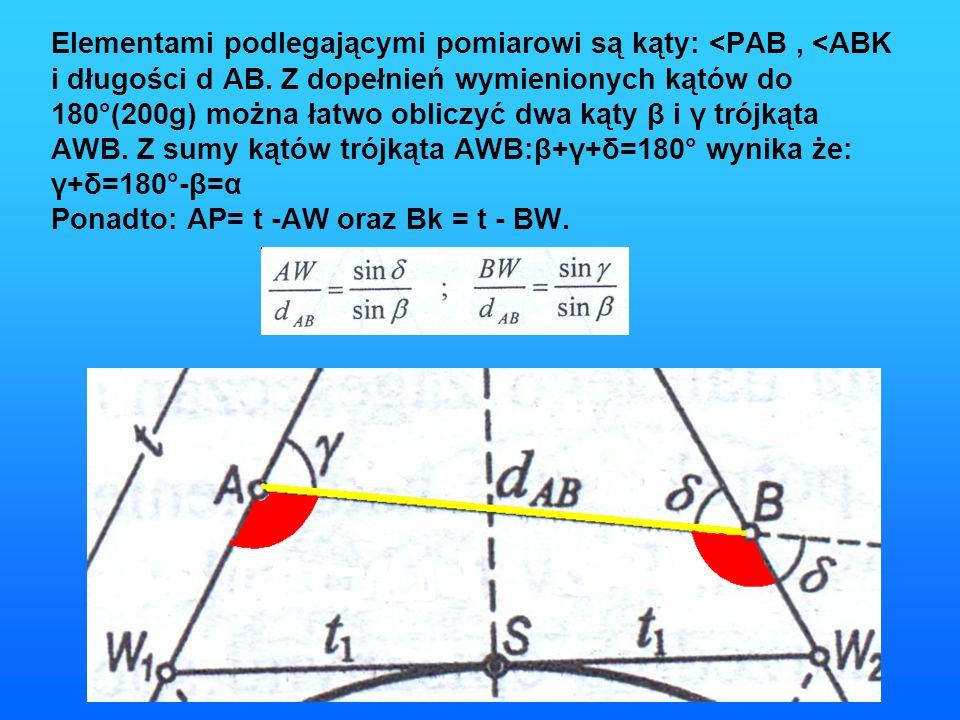 Elementami podlegającymi pomiarowi są kąty: <PAB, <ABK i długości d AB. Z dopełnień wymienionych kątów do 180°(200g) można łatwo obliczyć dwa kąty β i