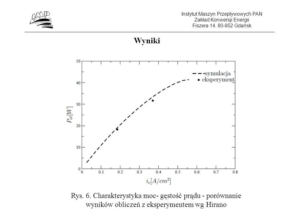 Instytut Maszyn Przepływowych PAN Zakład Konwersji Energii Fiszera 14, 80-952 Gdańsk Rys. 6. Charakterystyka moc- gęstość prądu - porównanie wyników o