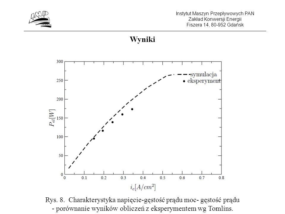 Instytut Maszyn Przepływowych PAN Zakład Konwersji Energii Fiszera 14, 80-952 Gdańsk Rys. 8. Charakterystyka napięcie-gęstość prądu moc- gęstość prądu