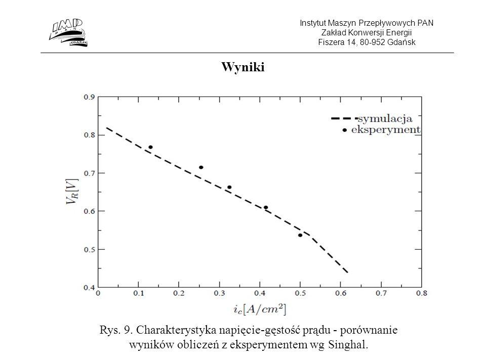 Instytut Maszyn Przepływowych PAN Zakład Konwersji Energii Fiszera 14, 80-952 Gdańsk Rys. 9. Charakterystyka napięcie-gęstość prądu - porównanie wynik