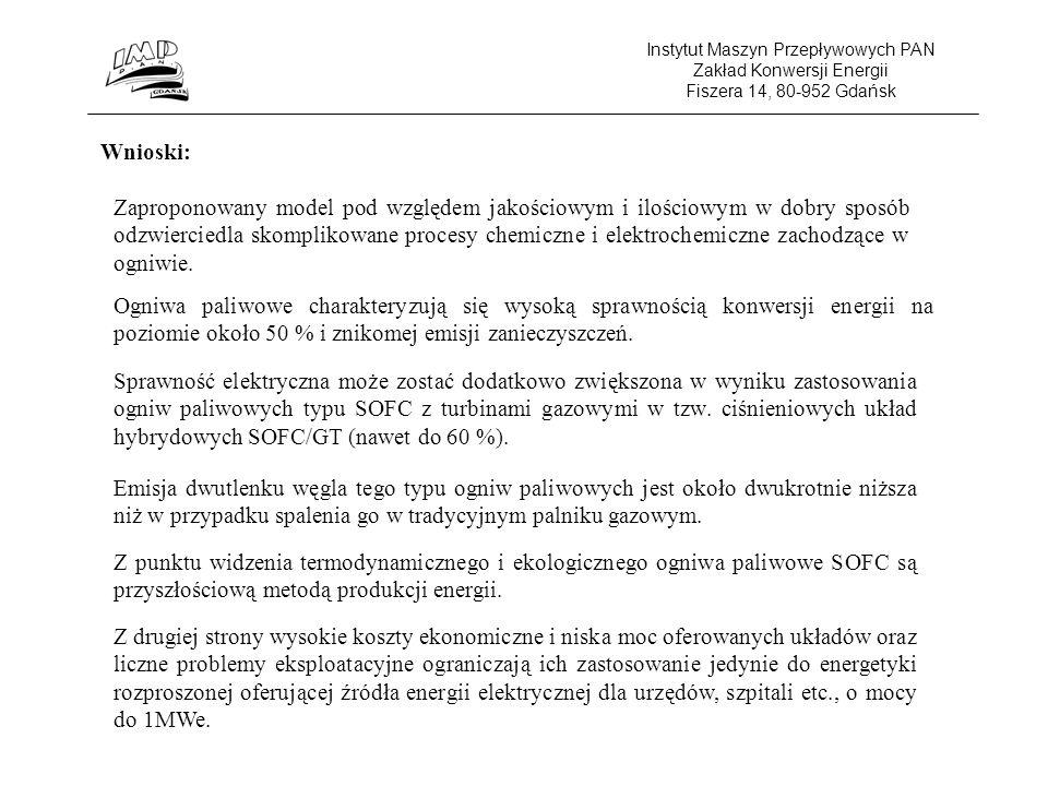 Instytut Maszyn Przepływowych PAN Zakład Konwersji Energii Fiszera 14, 80-952 Gdańsk Wnioski: Zaproponowany model pod względem jakościowym i ilościowy