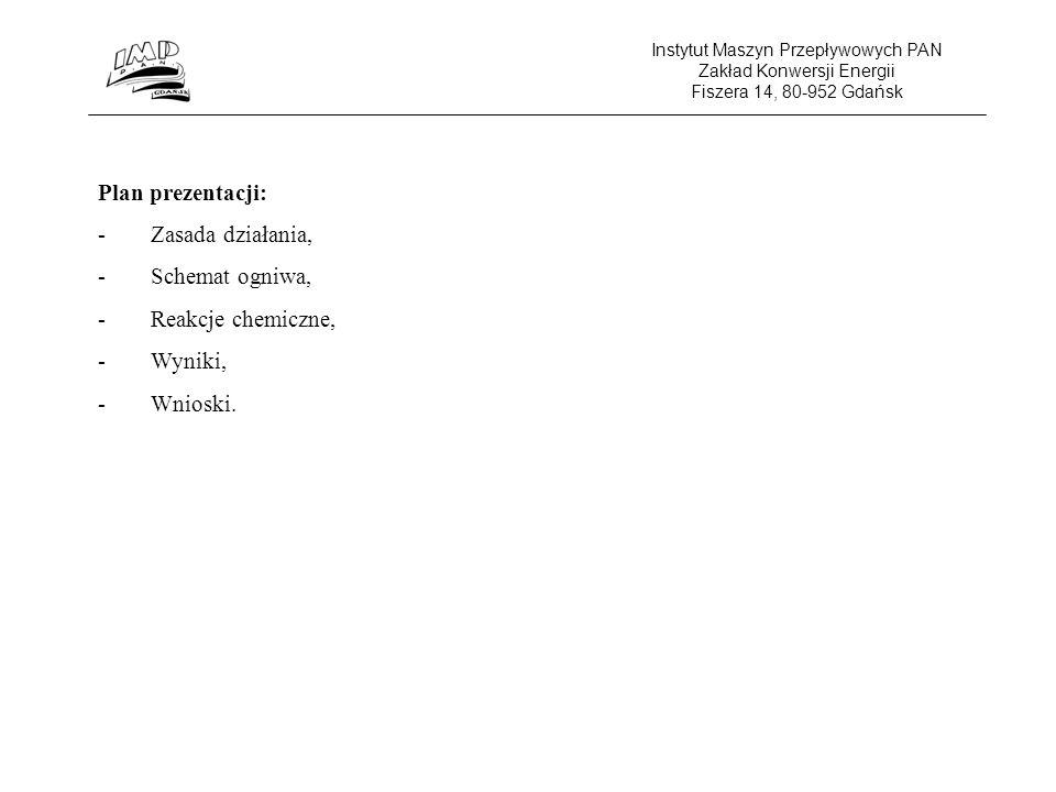 Instytut Maszyn Przepływowych PAN Zakład Konwersji Energii Fiszera 14, 80-952 Gdańsk Plan prezentacji: -Zasada działania, -Schemat ogniwa, -Reakcje ch