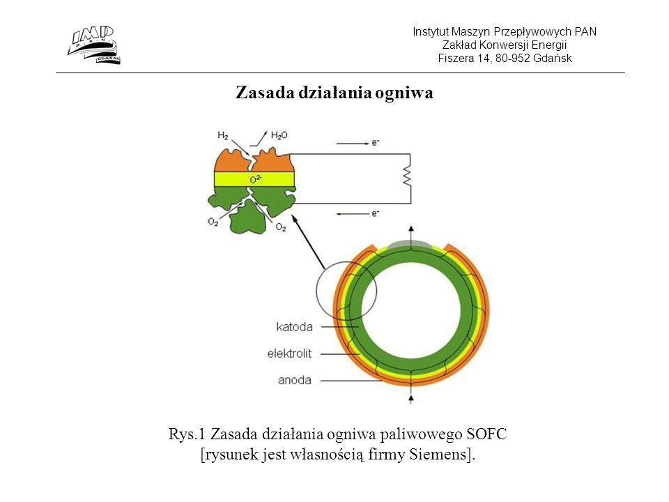Instytut Maszyn Przepływowych PAN Zakład Konwersji Energii Fiszera 14, 80-952 Gdańsk Rys.1 Zasada działania ogniwa paliwowego SOFC [rysunek jest własn