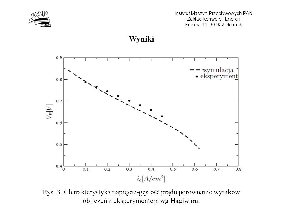 Instytut Maszyn Przepływowych PAN Zakład Konwersji Energii Fiszera 14, 80-952 Gdańsk Rys. 3. Charakterystyka napięcie-gęstość prądu porównanie wyników