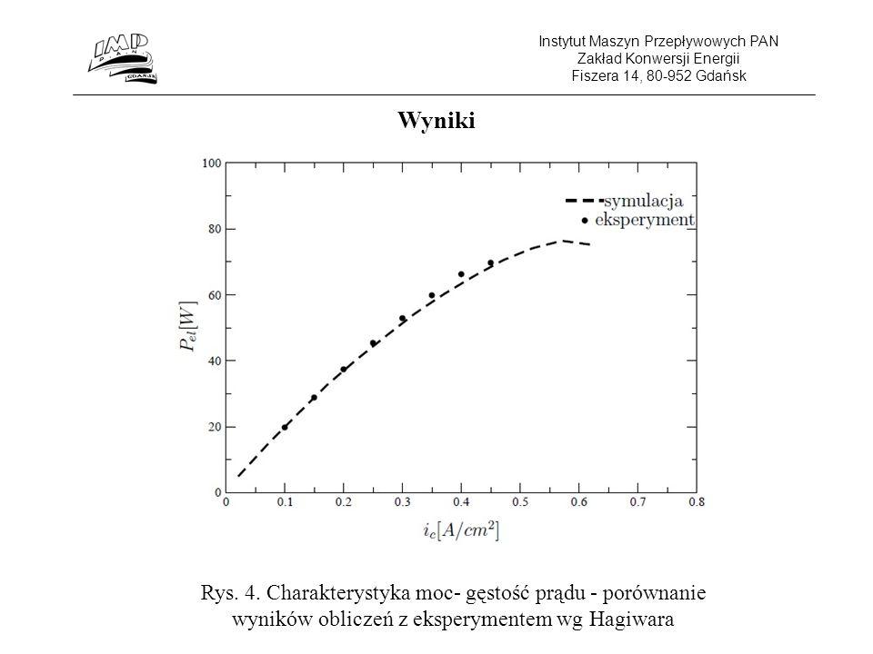 Instytut Maszyn Przepływowych PAN Zakład Konwersji Energii Fiszera 14, 80-952 Gdańsk Rys. 4. Charakterystyka moc- gęstość prądu - porównanie wyników o