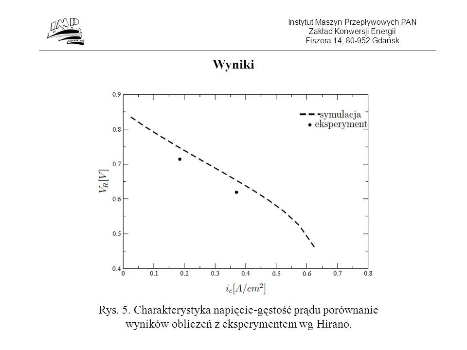 Instytut Maszyn Przepływowych PAN Zakład Konwersji Energii Fiszera 14, 80-952 Gdańsk Rys. 5. Charakterystyka napięcie-gęstość prądu porównanie wyników