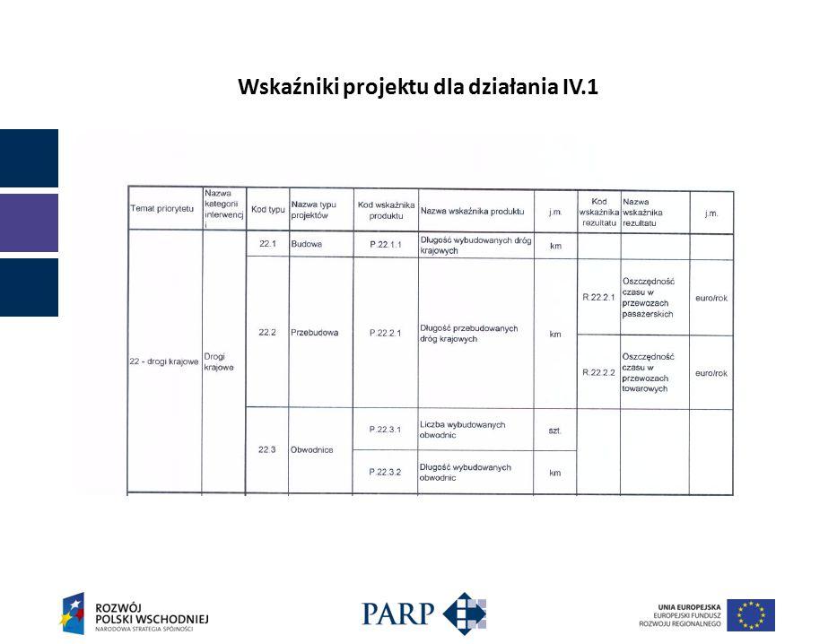 Wskaźniki projektu dla działania IV.1