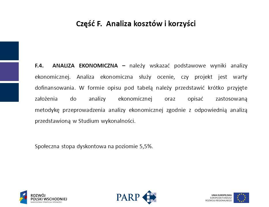 Część F. Analiza kosztów i korzyści F.4.