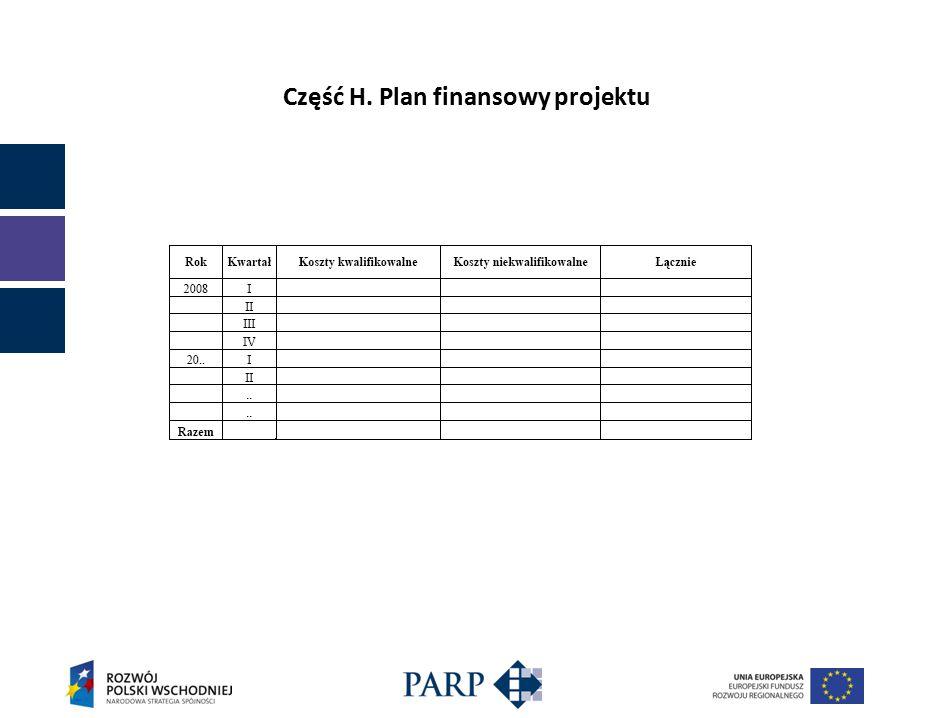 Część H. Plan finansowy projektu