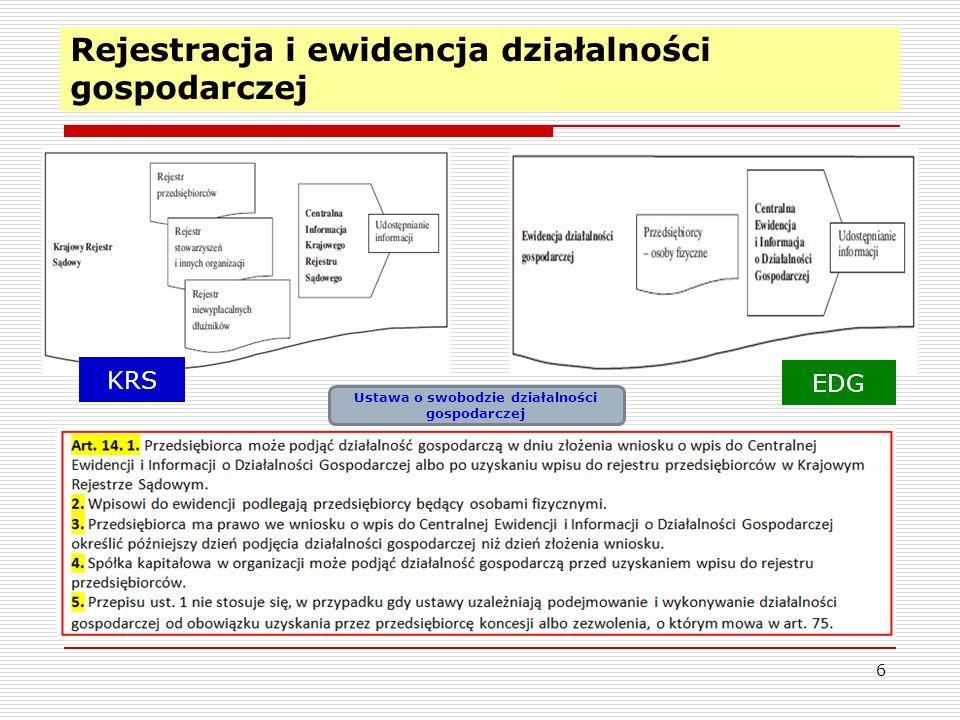 6 Rejestracja i ewidencja działalności gospodarczej KRS EDG Ustawa o swobodzie działalności gospodarczej