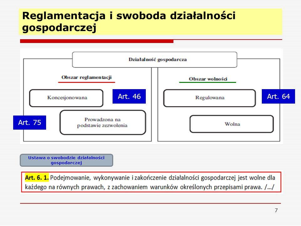 7 Reglamentacja i swoboda działalności gospodarczej Ustawa o swobodzie działalności gospodarczej Art.