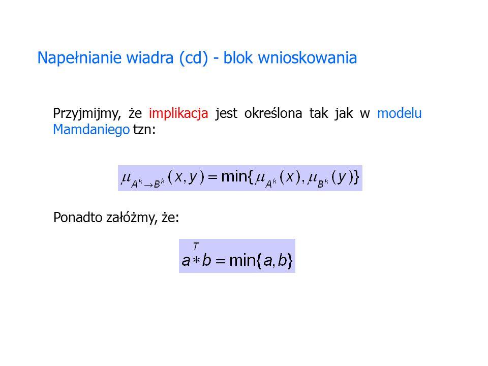 Napełnianie wiadra (cd) - blok wnioskowania Przyjmijmy, że implikacja jest określona tak jak w modelu Mamdaniego tzn: Ponadto załóżmy, że: