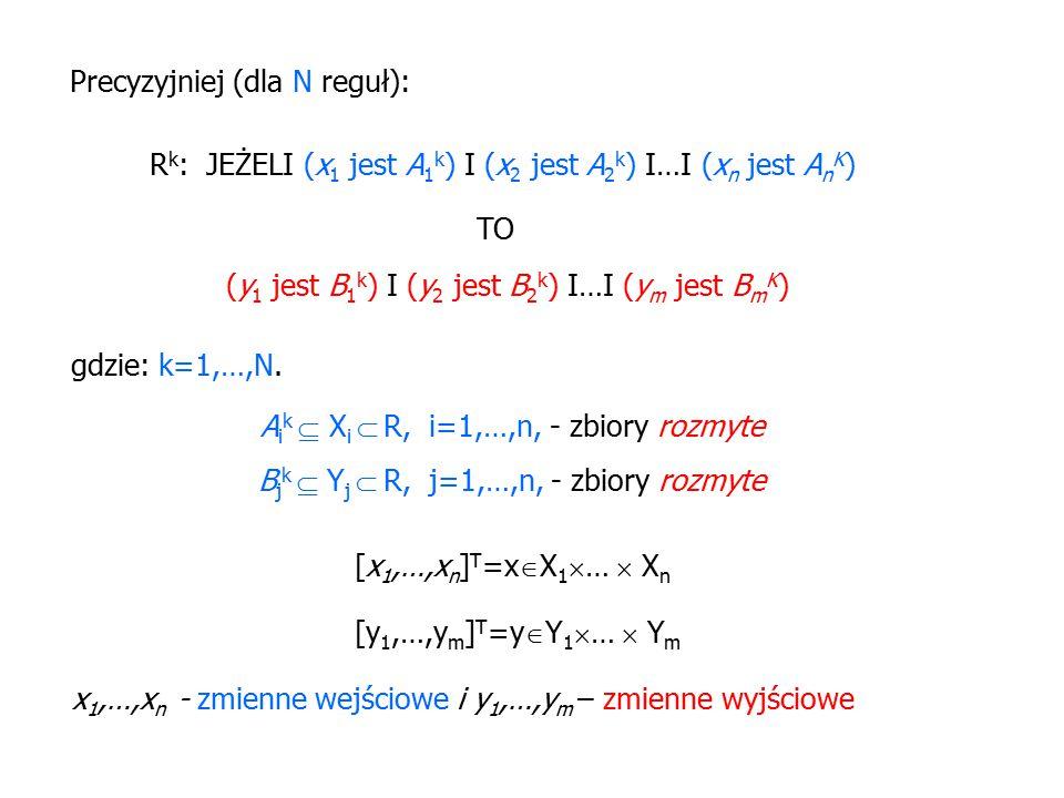 R k : JEŻELI (x 1 jest A 1 k ) I (x 2 jest A 2 k ) I…I (x n jest A n K ) TO (y 1 jest B 1 k ) I (y 2 jest B 2 k ) I…I (y m jest B m K ) Precyzyjniej (dla N reguł): gdzie: k=1,…,N.