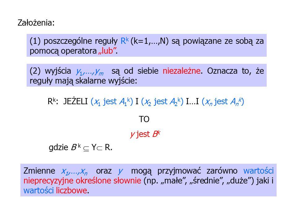 """(1) poszczególne reguły R k (k=1,…,N) są powiązane ze sobą za pomocą operatora """"lub ."""