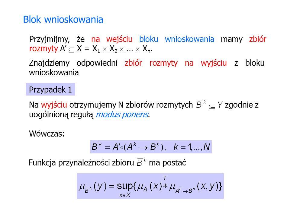 Blok wnioskowania Przyjmijmy, że na wejściu bloku wnioskowania mamy zbiór rozmyty A'  X = X 1  X 2  …  X n.