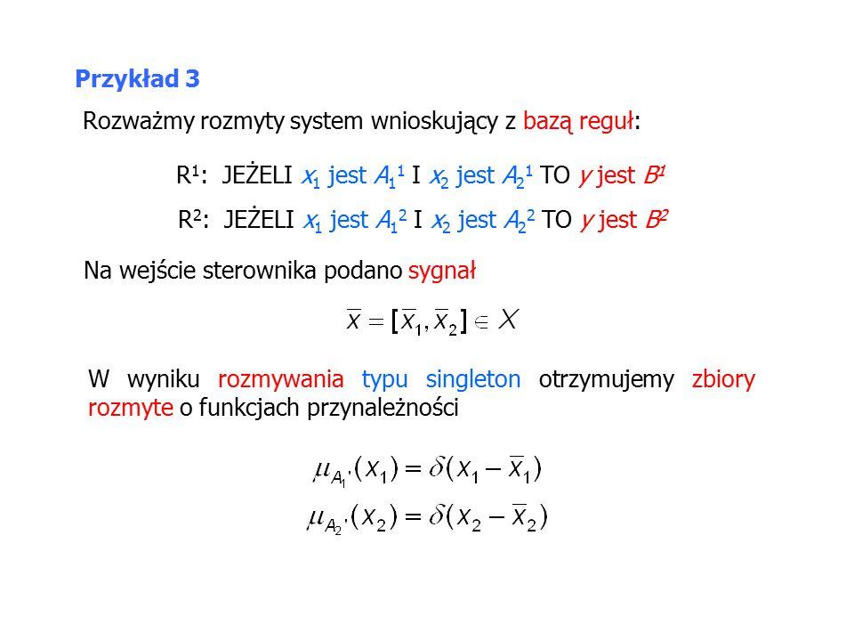 Przykład 3 Rozważmy rozmyty system wnioskujący z bazą reguł: R 1 : JEŻELI x 1 jest A 1 1 I x 2 jest A 2 1 TO y jest B 1 R 2 : JEŻELI x 1 jest A 1 2 I x 2 jest A 2 2 TO y jest B 2 Na wejście sterownika podano sygnał W wyniku rozmywania typu singleton otrzymujemy zbiory rozmyte o funkcjach przynależności