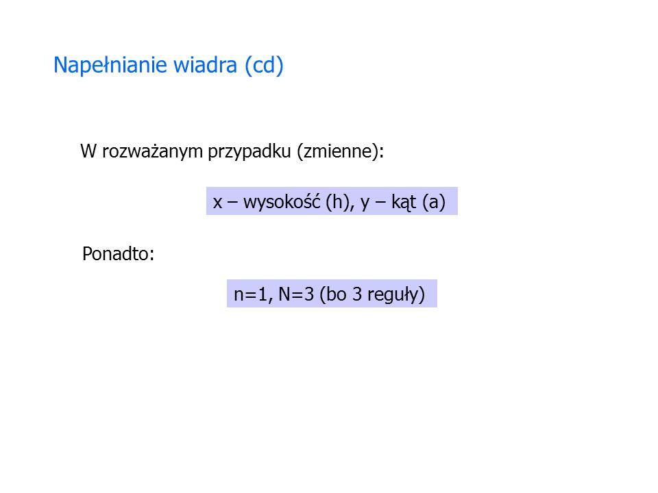 Napełnianie wiadra (cd) W rozważanym przypadku (zmienne): x – wysokość (h), y – kąt (a) Ponadto: n=1, N=3 (bo 3 reguły)