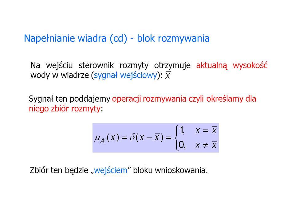 Blok rozmywania Systemy sterowania z logiką rozmytą operują na zbiorach rozmytych.