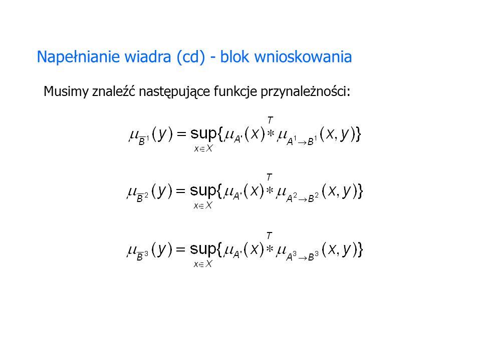 Przykład 1 Przyjmijmy n=2, t-norma jest typu min, rozmyte wnioskowanie definiuje reguła min oraz iloczyn kartezjański zbiorów określony jest przez min.