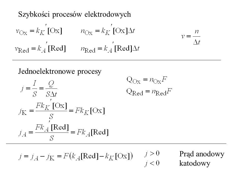 Szybkości procesów elektrodowych Jednoelektronowe procesy Prąd anodowy katodowy