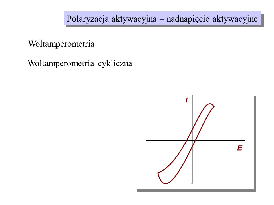 Polaryzacja aktywacyjna – nadnapięcie aktywacyjne Woltamperometria Woltamperometria cykliczna