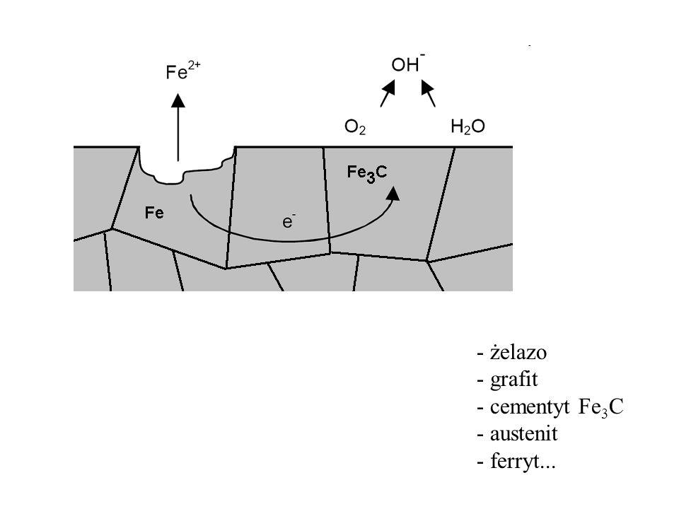 - żelazo - grafit - cementyt Fe 3 C - austenit - ferryt...