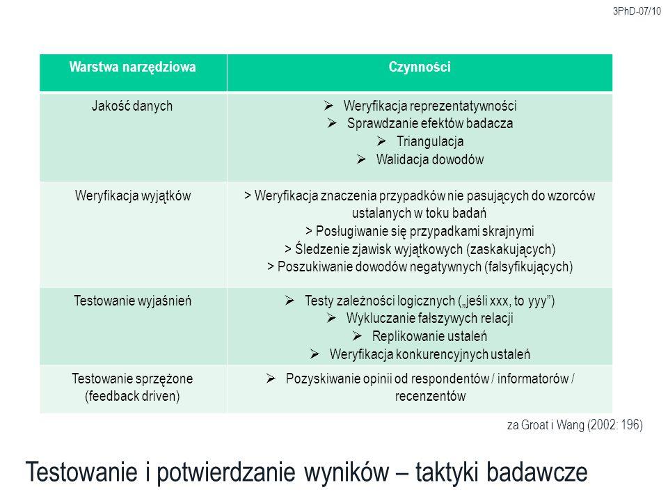 """Warstwa narzędziowaCzynności Jakość danych  Weryfikacja reprezentatywności  Sprawdzanie efektów badacza  Triangulacja  Walidacja dowodów Weryfikacja wyjątków> Weryfikacja znaczenia przypadków nie pasujących do wzorców ustalanych w toku badań > Posługiwanie się przypadkami skrajnymi > Śledzenie zjawisk wyjątkowych (zaskakujących) > Poszukiwanie dowodów negatywnych (falsyfikujących) Testowanie wyjaśnień  Testy zależności logicznych (""""jeśli xxx, to yyy )  Wykluczanie fałszywych relacji  Replikowanie ustaleń  Weryfikacja konkurencyjnych ustaleń Testowanie sprzężone (feedback driven)  Pozyskiwanie opinii od respondentów / informatorów / recenzentów 3PhD-07/10 Testowanie i potwierdzanie wyników – taktyki badawcze za Groat i Wang (2002: 196)"""