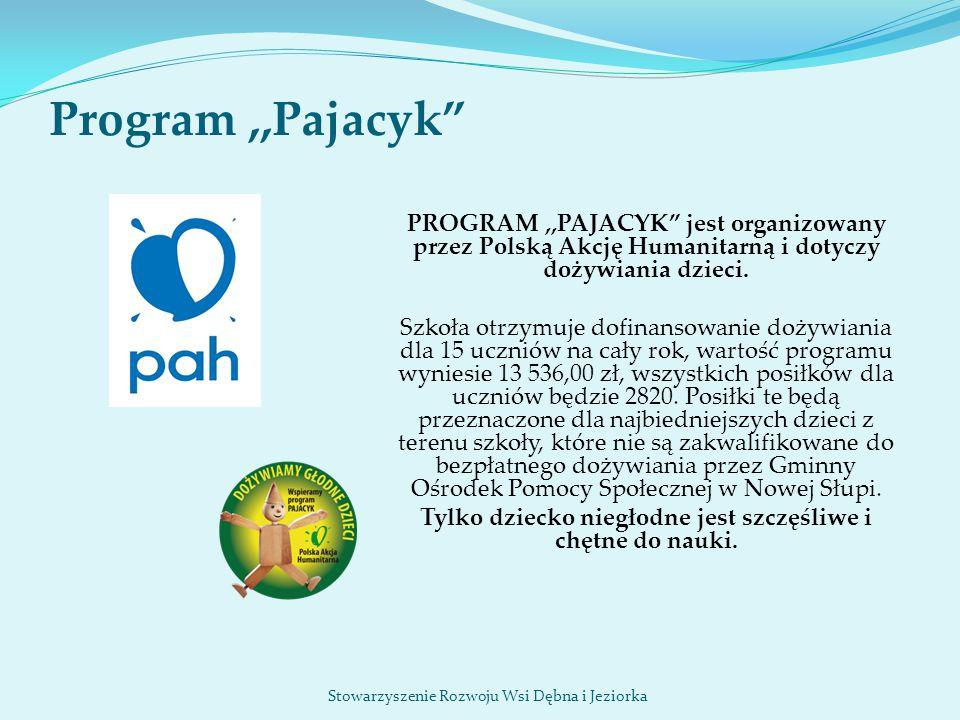 """Program,,Pajacyk"""" PROGRAM,,PAJACYK"""" jest organizowany przez Polską Akcję Humanitarną i dotyczy dożywiania dzieci. Szkoła otrzymuje dofinansowanie doży"""