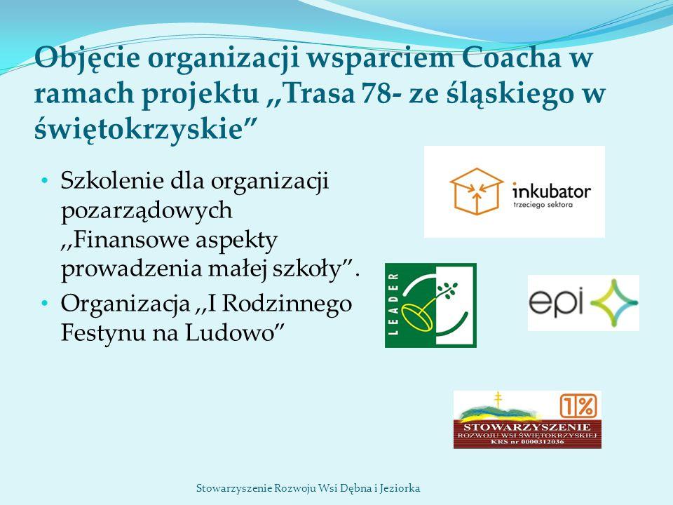 """Objęcie organizacji wsparciem Coacha w ramach projektu,,Trasa 78- ze śląskiego w świętokrzyskie"""" Szkolenie dla organizacji pozarządowych,,Finansowe as"""