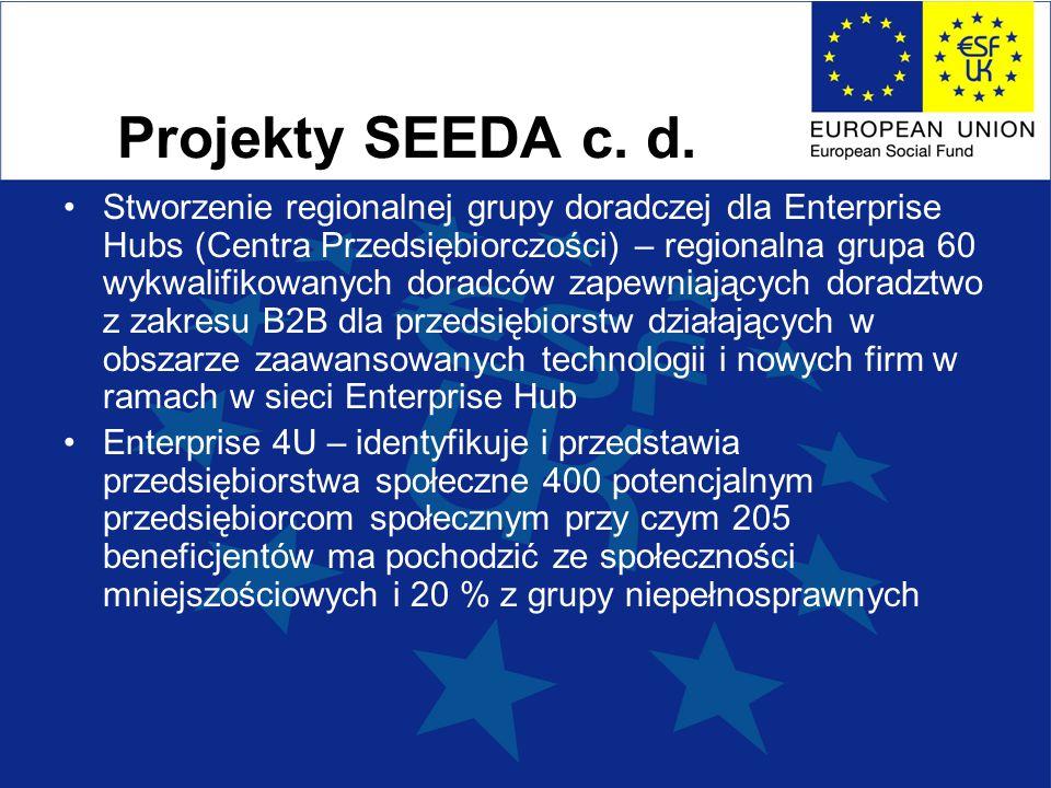 Projekty SEEDA c.d.
