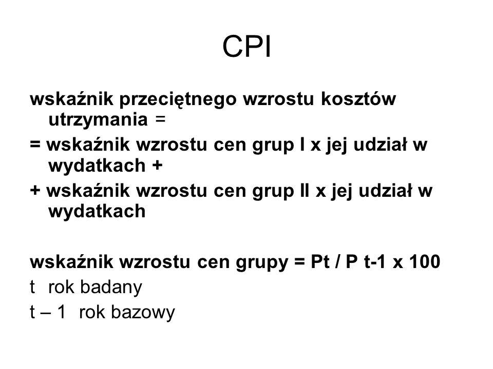 CPI wskaźnik przeciętnego wzrostu kosztów utrzymania = = wskaźnik wzrostu cen grup I x jej udział w wydatkach + + wskaźnik wzrostu cen grup II x jej u