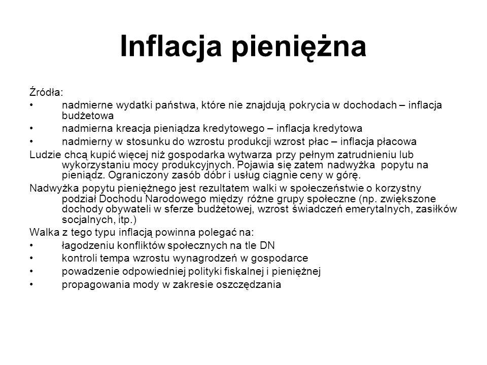 Inflacja popytowa Inflacja popytowa tzw.