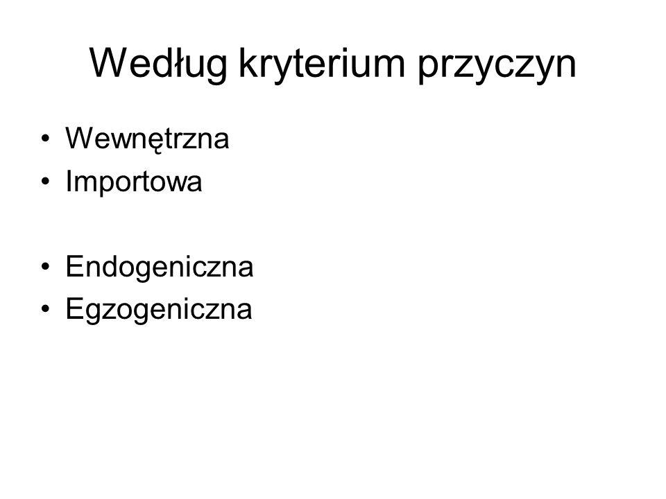 Według kryterium przyczyn Wewnętrzna Importowa Endogeniczna Egzogeniczna