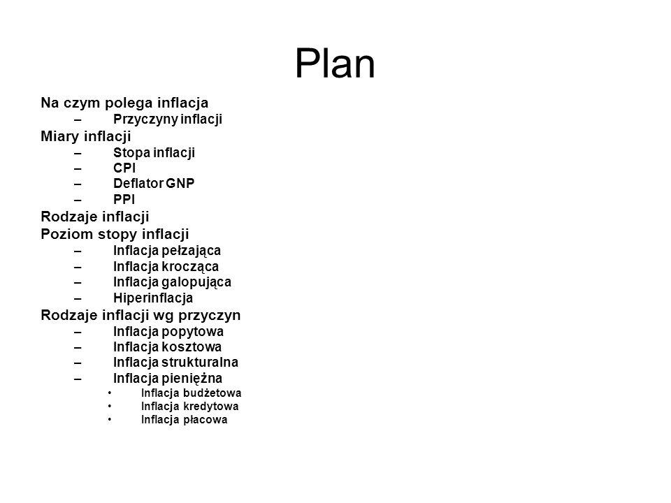 Plan Na czym polega inflacja –Przyczyny inflacji Miary inflacji –Stopa inflacji –CPI –Deflator GNP –PPI Rodzaje inflacji Poziom stopy inflacji –Inflac