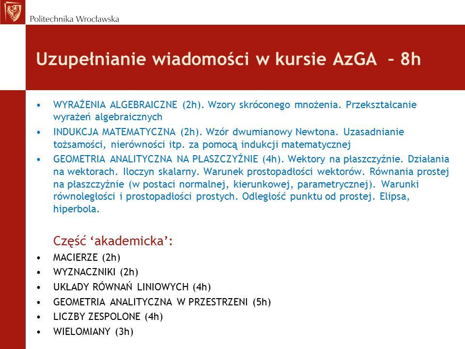 Uzupełnianie wiadomości w kursie AzGA – 8h WYRAŻENIA ALGEBRAICZNE (2h). Wzory skróconego mnożenia. Przekształcanie wyrażeń algebraicznych INDUKCJA MAT