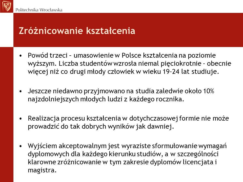 Zróżnicowanie kształcenia Powód trzeci – umasowienie w Polsce kształcenia na poziomie wyższym. Liczba studentów wzrosła niemal pięciokrotnie - obecnie