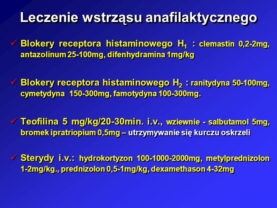 Leczenie wstrząsu anafilaktycznego Blokery receptora histaminowego H 1 : clemastin 0,2-2mg, antazolinum 25-100mg, difenhydramina 1mg/kg Blokery recept