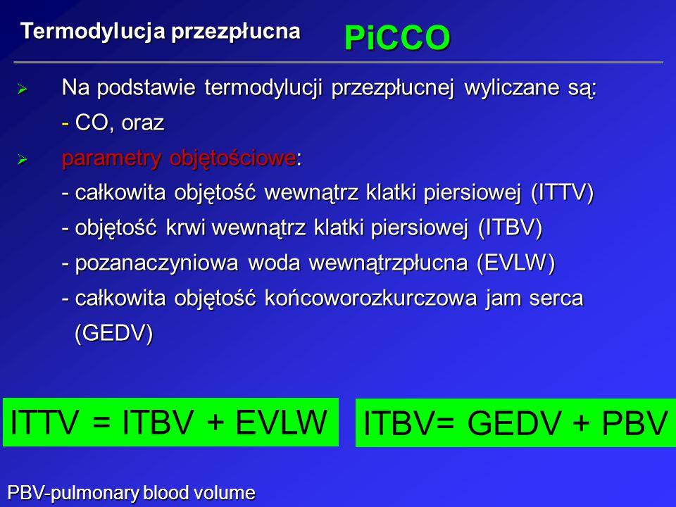 PiCCO  Na podstawie termodylucji przezpłucnej wyliczane są: - CO, oraz  parametry objętościowe: - całkowita objętość wewnątrz klatki piersiowej (ITT
