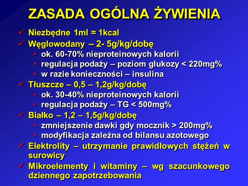 ZASADA OGÓLNA ŻYWIENIA Niezbędne 1ml = 1kcal Węglowodany – 2- 5g/kg/dobę ok. 60-70% nieproteinowych kalorii regulacja podaży – poziom glukozy < 220mg%
