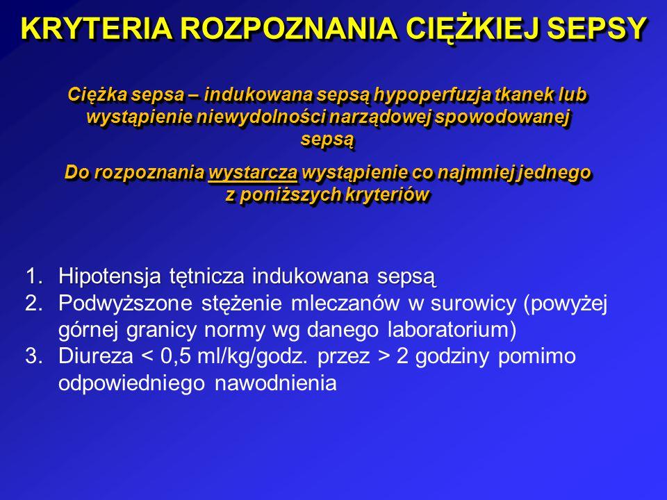 KRYTERIA ROZPOZNANIA CIĘŻKIEJ SEPSY Ciężka sepsa – indukowana sepsą hypoperfuzja tkanek lub wystąpienie niewydolności narządowej spowodowanej sepsą Do